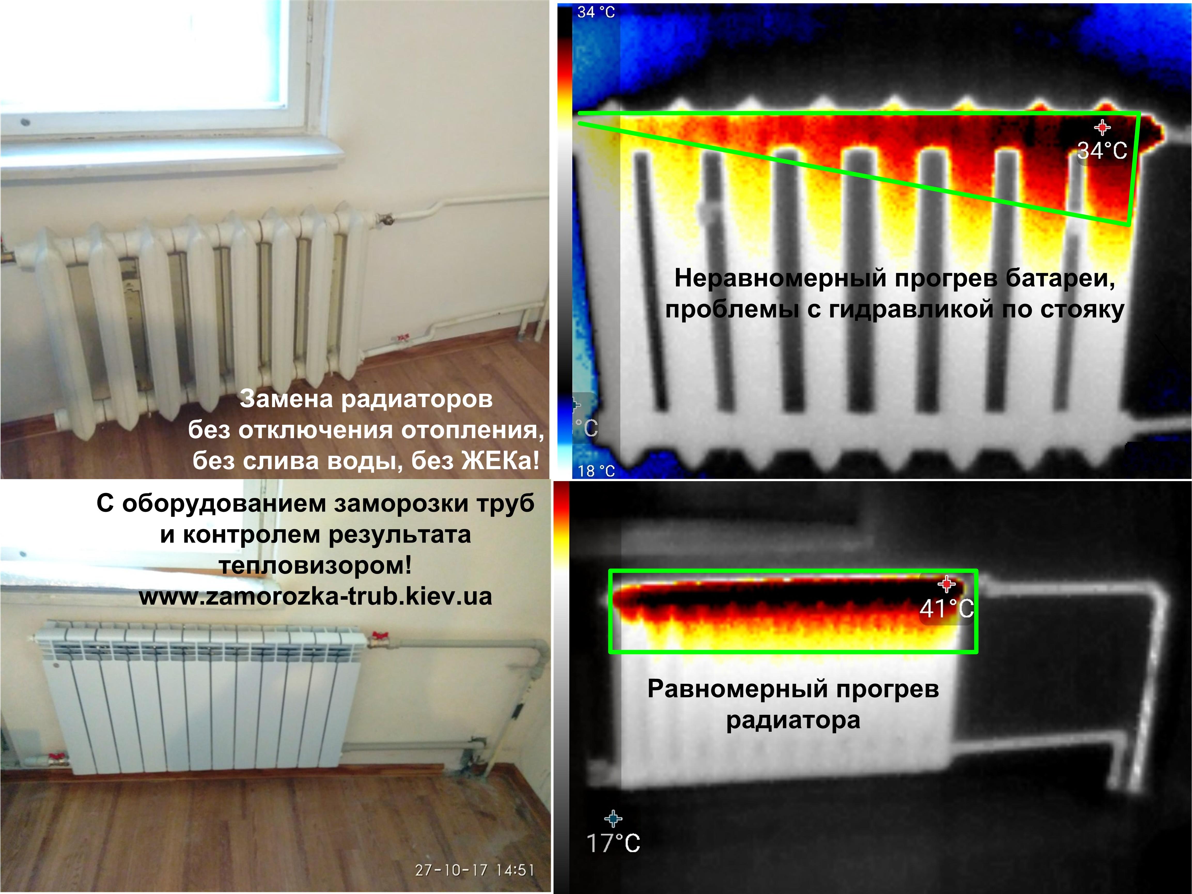 Теплоотдача радиаторов отопления - делаем расчет