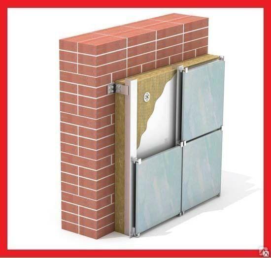 Реечный вентилируемый фасад: особенности, выбор материала, монтаж