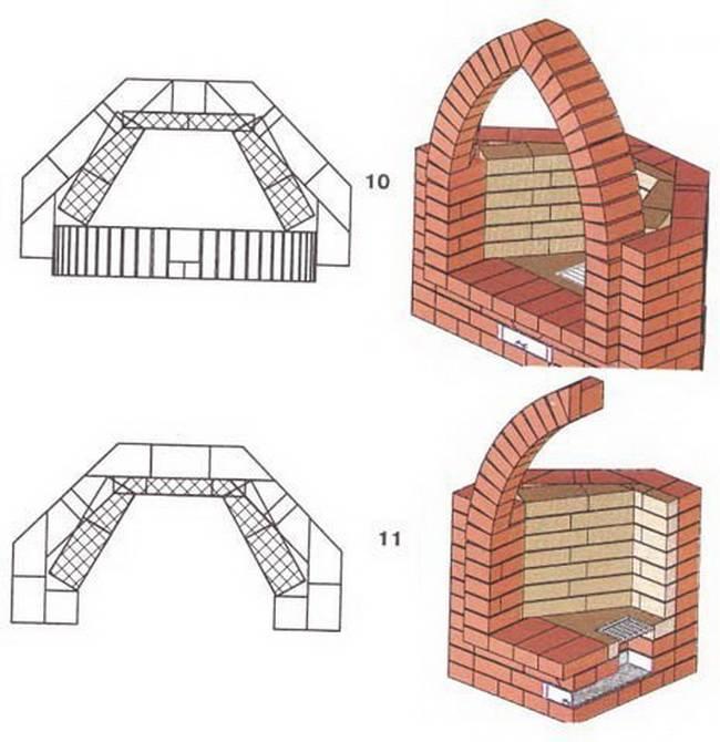 Как построить камин своими руками: пошаговая инструкция и схемы по укладке камина в доме