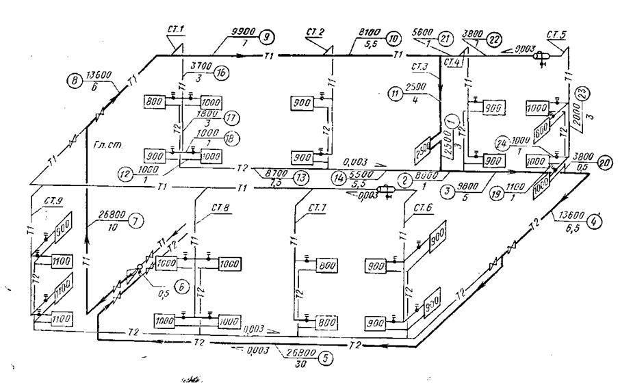 Гидравлический расчет тепловых сетей | блог инженера теплоэнергетика