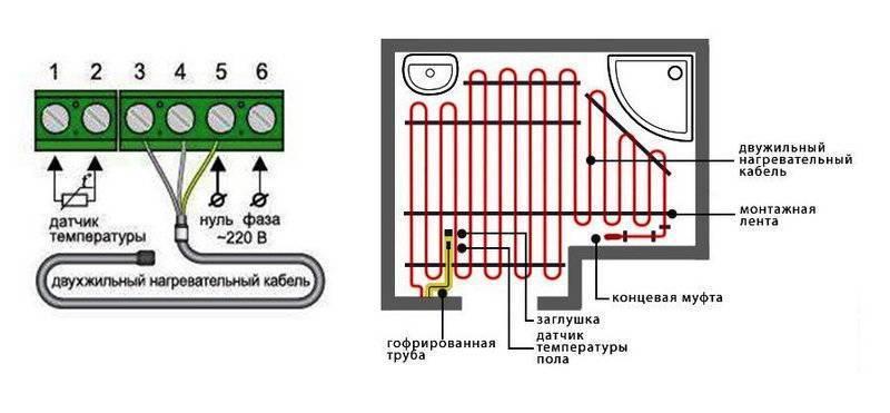 Тонкости подключения теплого водяного пола в доме от газового котла своими руками