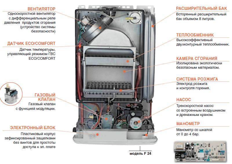 Как устранить течь в системе отопления дома?   гид по отоплению