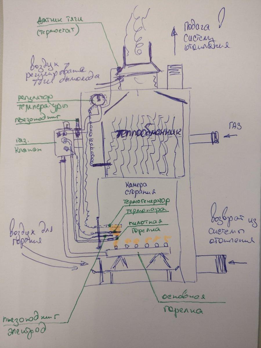 Энергонезависимые газовые котлы - достойная альтернатива электрическому оборудованию