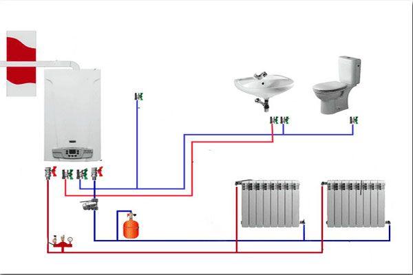 Настенные одноконтурные газовые котлы и их разновидности