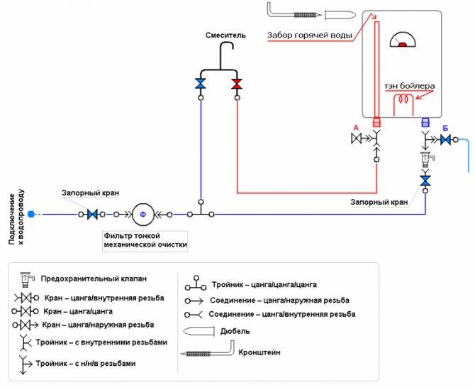 Как правильно снять панель управления водонагревателя термекс un-altra.ru