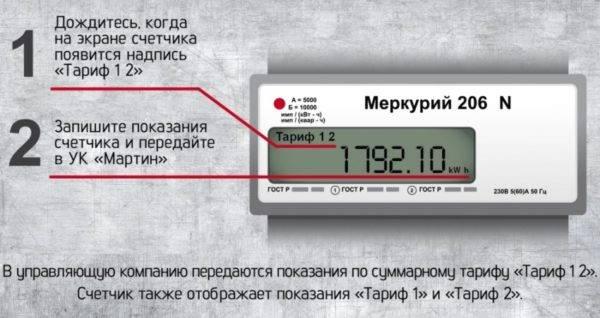 Как снять показания счетчика электроэнергии: полезные советы и правила передачи значений правила