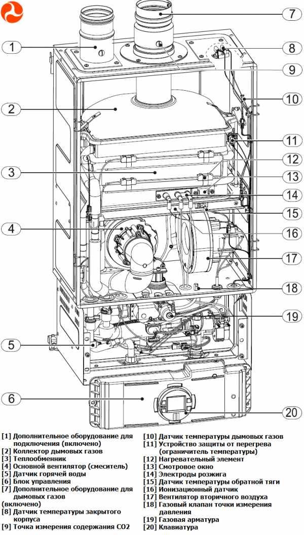 Инструкция к проточному газовому водонагревателю
