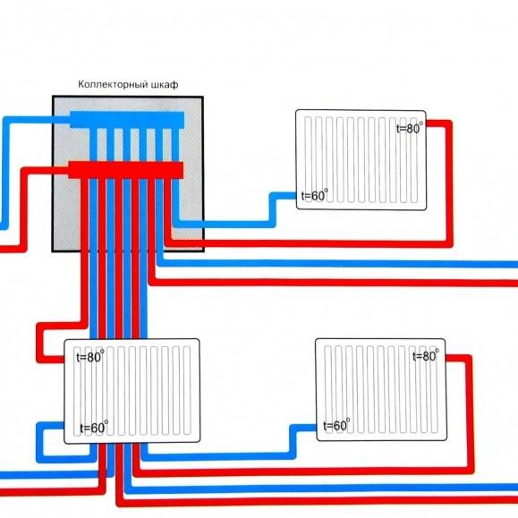 Конвекторы отопления (водяные) встраиваемые в пол