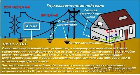Схема подключения электросчетчика, пошаговая фото инструкция