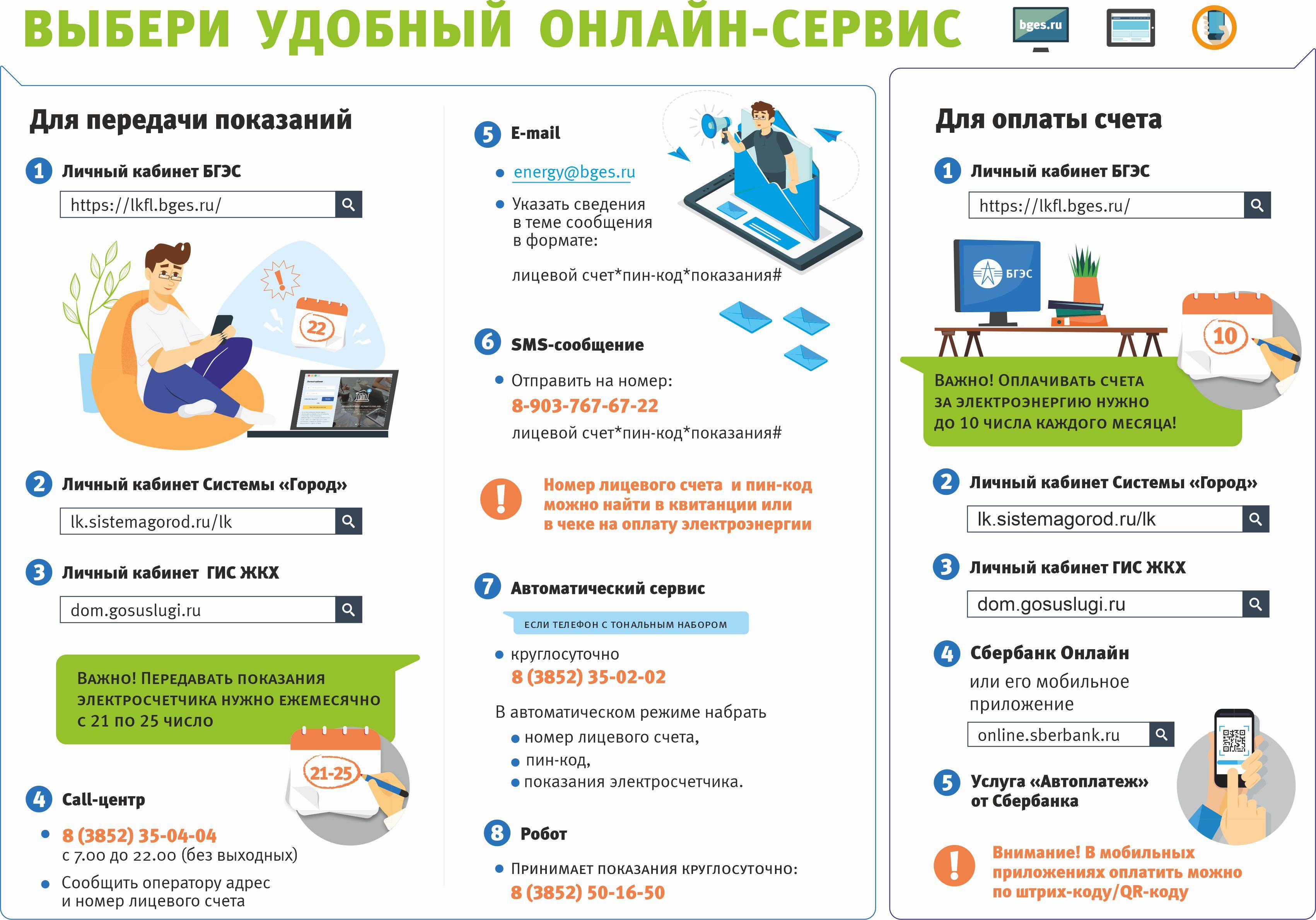 Способы оплаты электроэнергии через Интернет в личном кабинете банка и других платежных системах