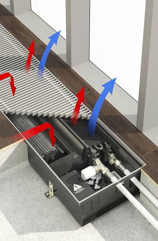 Выглядят стильно и не занимают лишнего пространства — внутрипольные конвекторы отопления