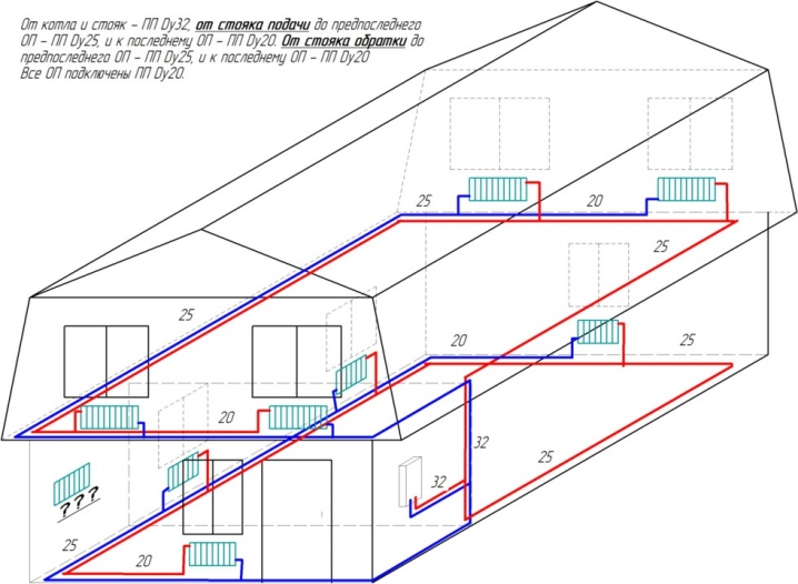 Однотрубная система отопления двухэтажного дома: преимущества перед двухтрубной конструкцией и принцип работы