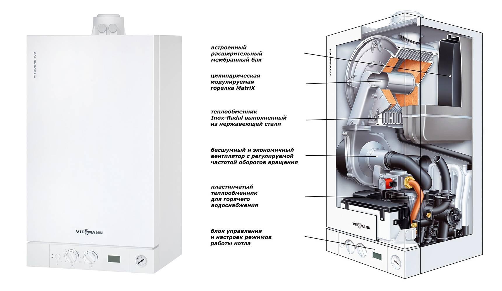Какой газовый котел лучше - настенный или напольный?