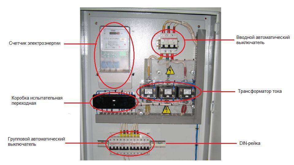 Сроки поверки электрических счетчиков