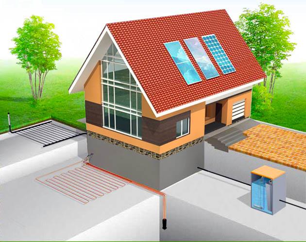 Отопление дома: самый экономный способ, как и чем дёшево, экономично обогреть частный коттедж зимой, эффективный тип обогрева
