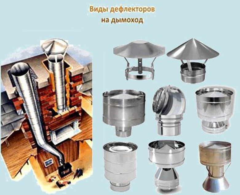 Выбираем, изготавливаем и устанавливаем вентиляционный дефлектор