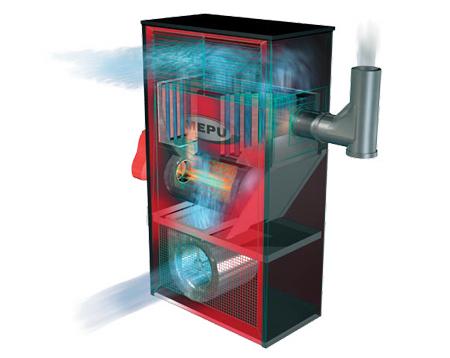 Газовое воздушное отопление производственных помещений | всё об отоплении