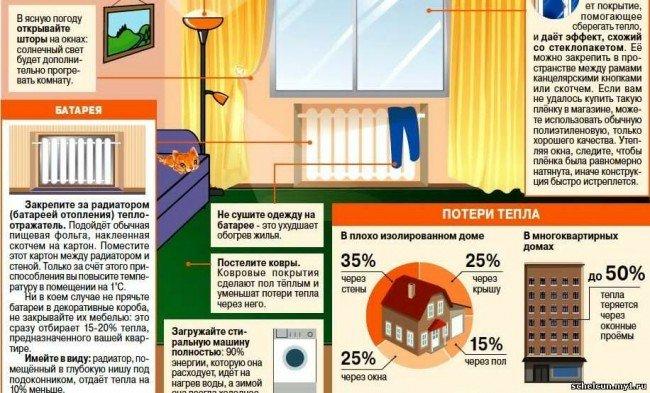 Обогрев дачи: что лучше, как обогревать современный дачный дом зимой