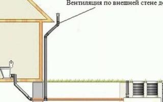 Отопление и вентиляция нормы, правила, особенности