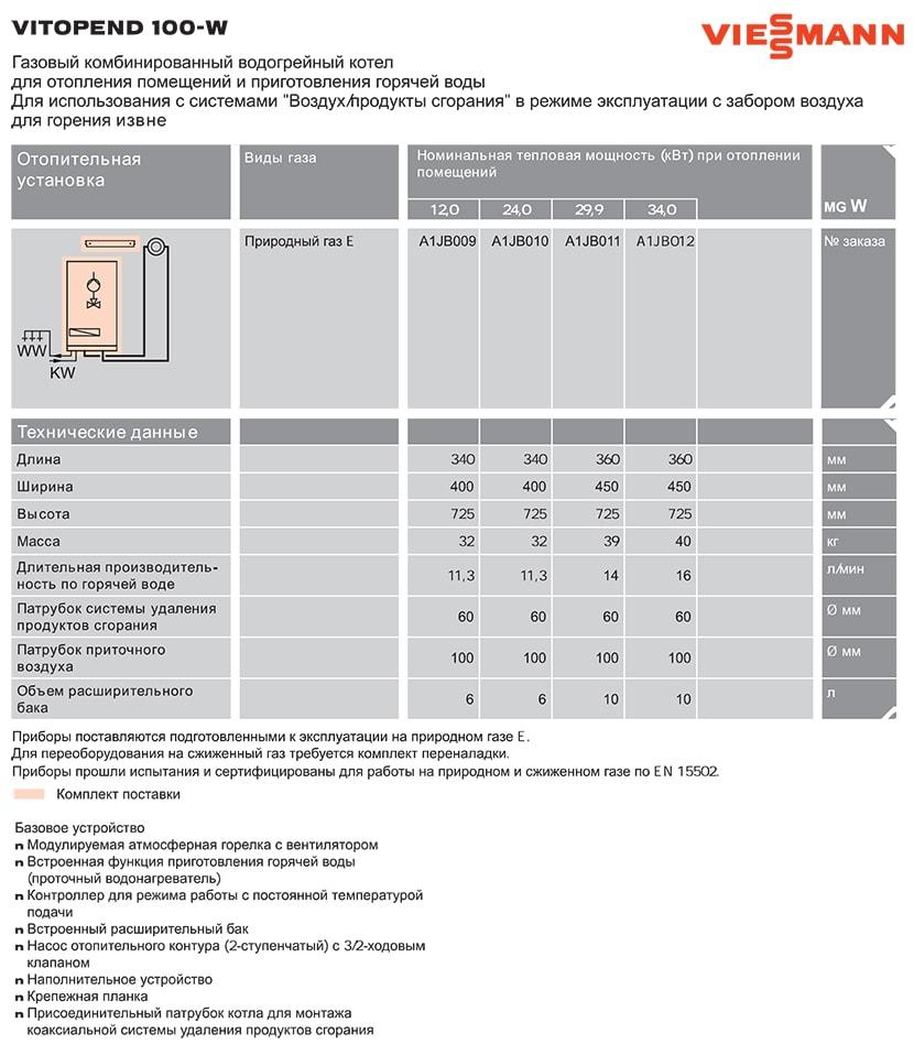 Обзор газовых котлов из линейки Viessmann Vitopend 100 с отзывами владельцев