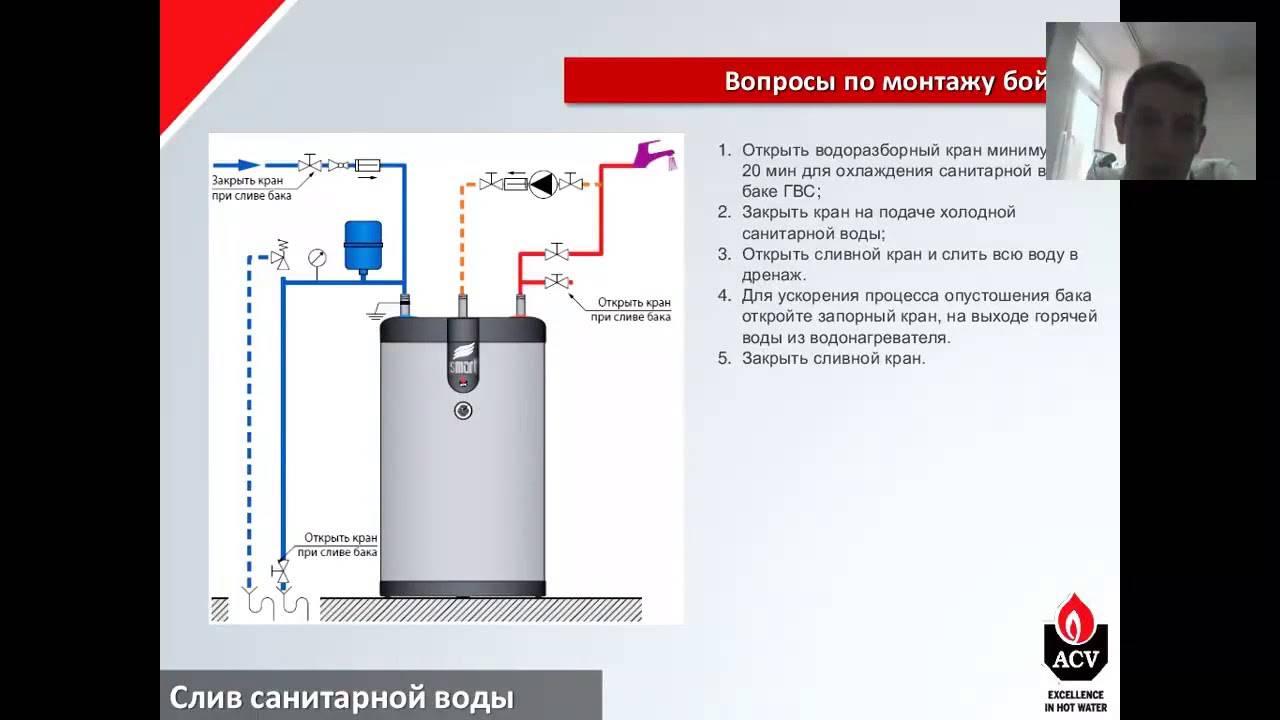 Что нужно, чтобы слить воду из водонагревателя?
