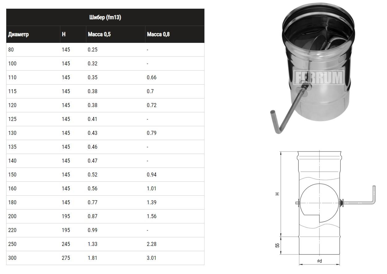 Шиберная заслонка на дымоход: особенности монтажа + пример самостоятельного изготовления