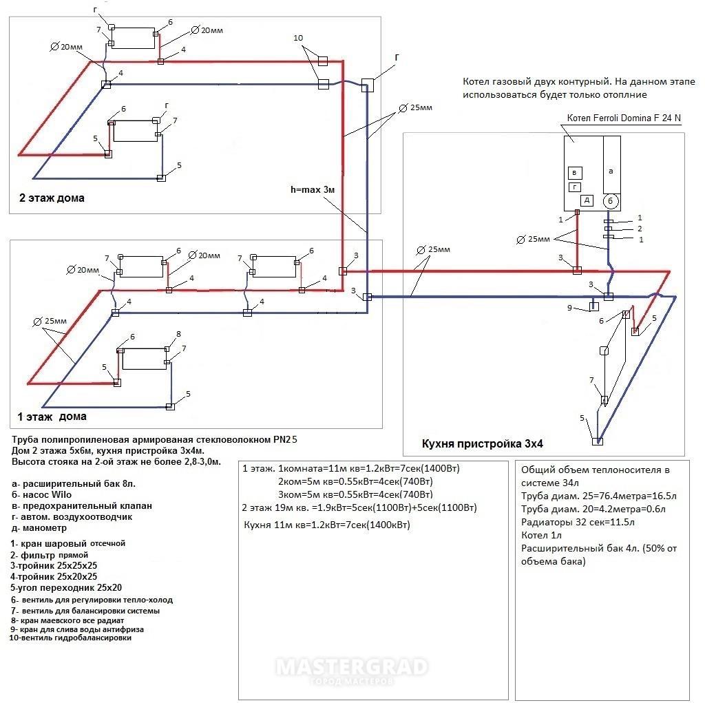 Особенности системы отопления «ленинградка» для двухэтажного дома, монтаж своими руками