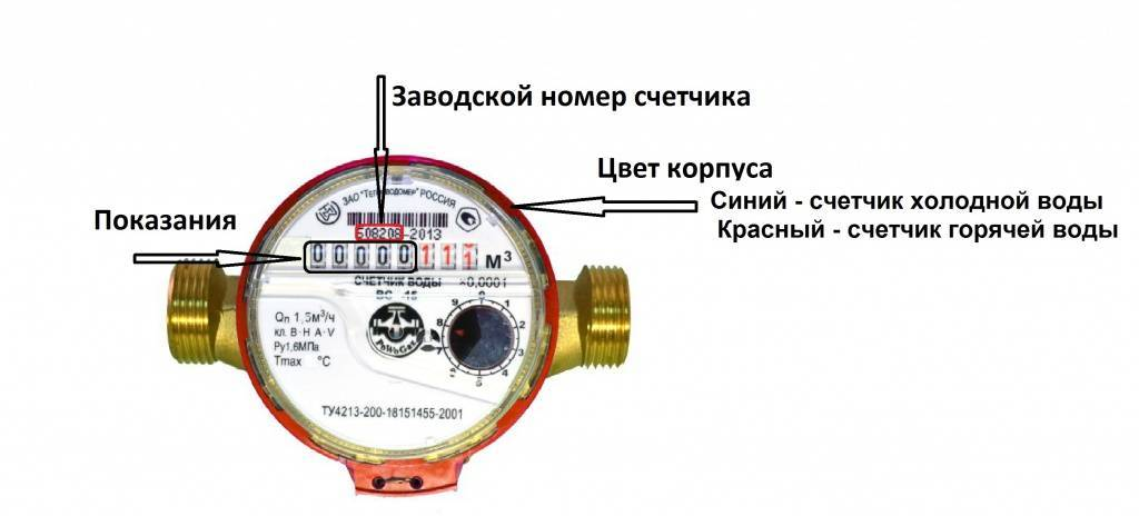 Счётчик горячей воды с термодатчиком для квартиры: какой выбрать, цена прибора учета, плюсы и минусы умного оборудования, а также как правильно установить