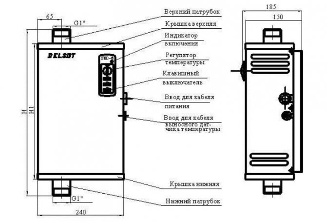 Правильная установка электрокотла отопления – пошаговое руководство и инструкция по монтажу