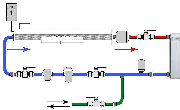 Индукционный котел отопления электрический: схема плиты и своими руками нагреватель воды