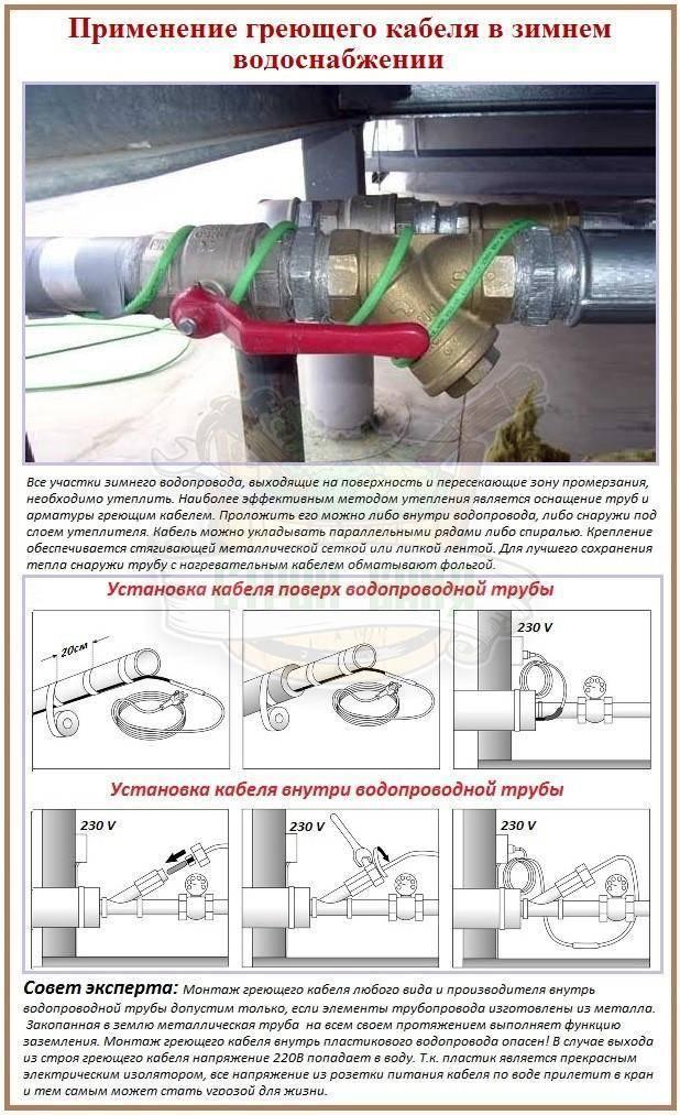 Греющий кабель для водопровода своими руками, фото и нюансы монтажа