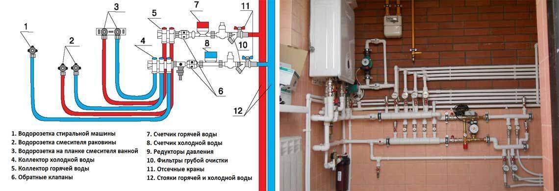 Как правильно сделать разводку труб водоснабжения в доме - жми!