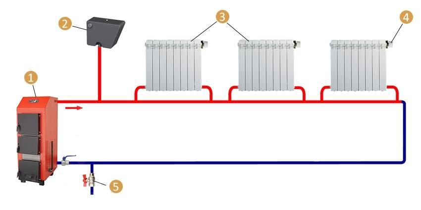 Однотрубная система отопления ленинградка: схемы и принцип организации