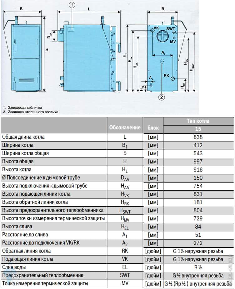 Твердотопливные котлы buderus logano – обзор и отзывы по котлам