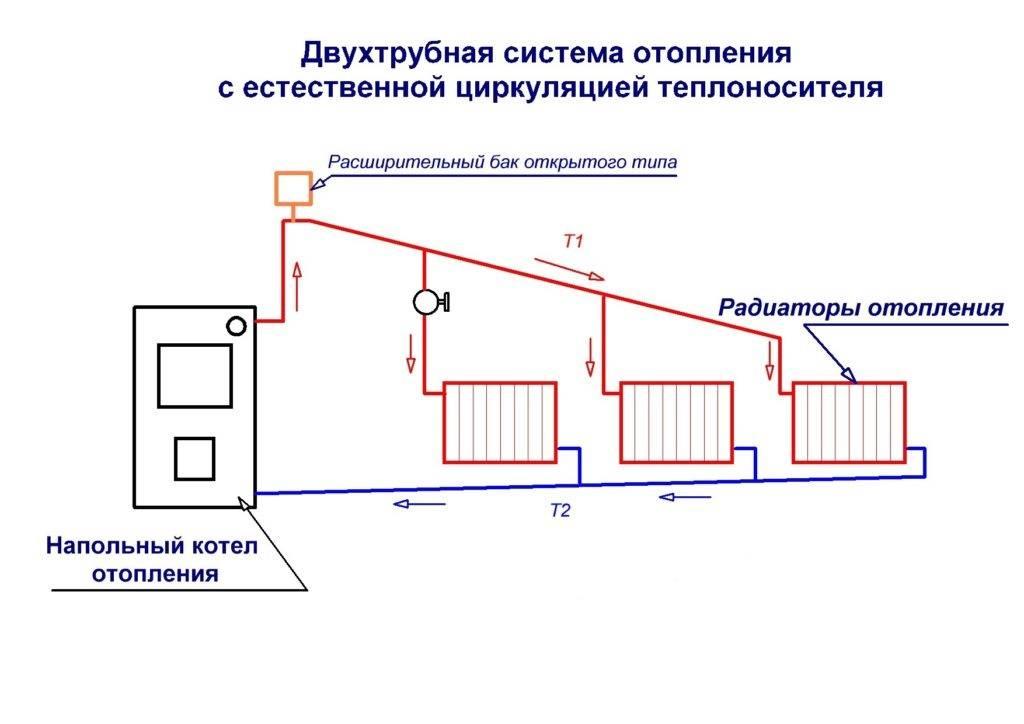 Как сделать отопление в двухэтажном доме своими руками — схемы