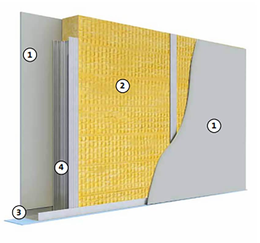 Шумоизоляция в стену из гипсокартона современные материалы
