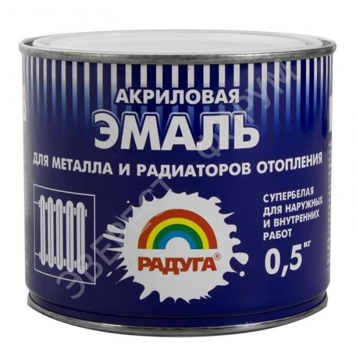 Краска без запаха для батарей отопления: разновидности эмали для радиаторов, особенности выбора и нанесения