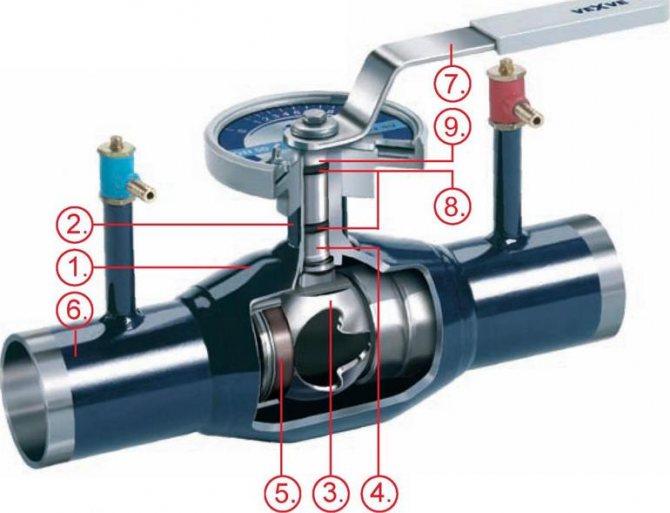 Как починить кран, если он капает — причины протечки и проверенные способы